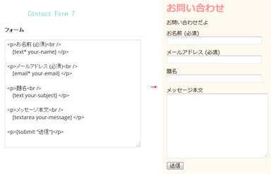 「Contact Form 7」の場合 - WordPressでよく使うお問い合わせフォームプラグイン2つ
